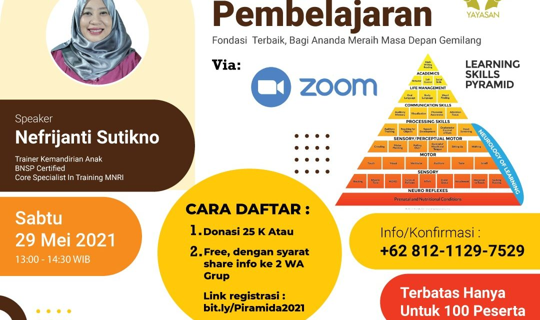 YPKA Online Class: Piramida Pembelajaran Batch #06